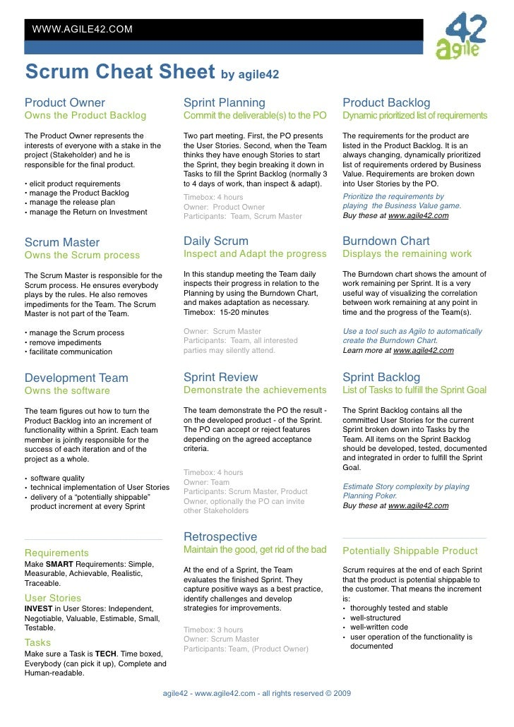 WWW.AGILE42.COMScrum Cheat Sheet by agile42Product Owner                                    Sprint Planning               ...