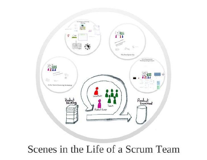 Scrum scenes