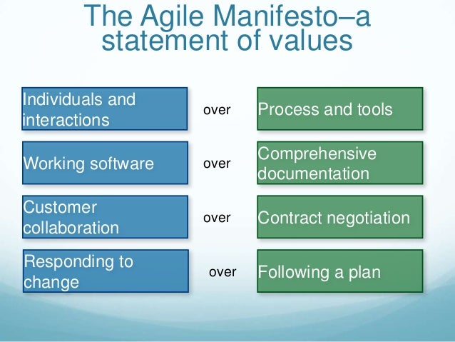 agile working methodology
