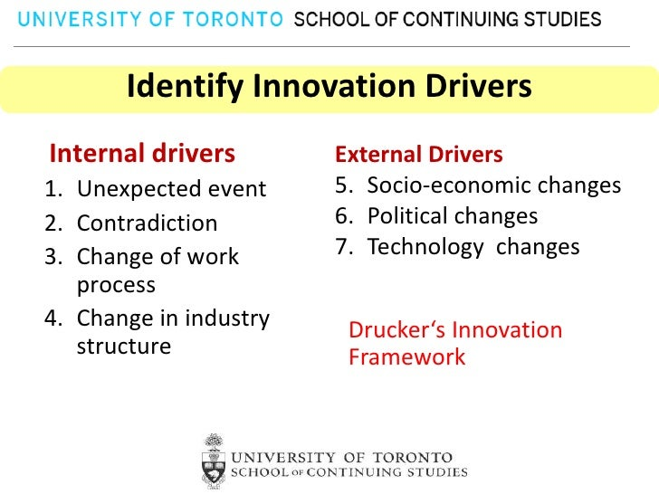identify the internal and external drivers of innovation for your selected organization Internal and external drivers of innovation  of an organization internal and external factors  how to identify and address both the internal and .
