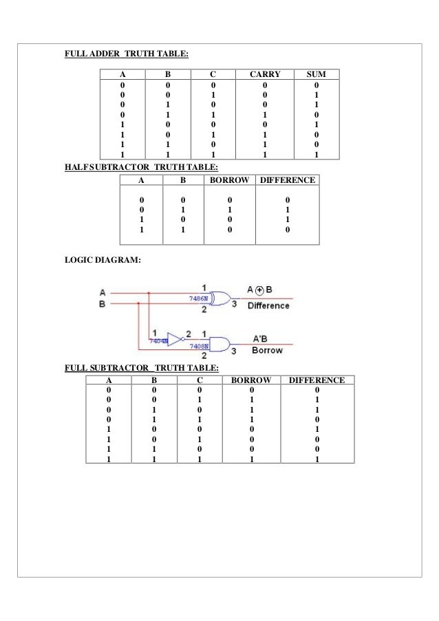 Scsvmv Dsd Lab Manual Kms