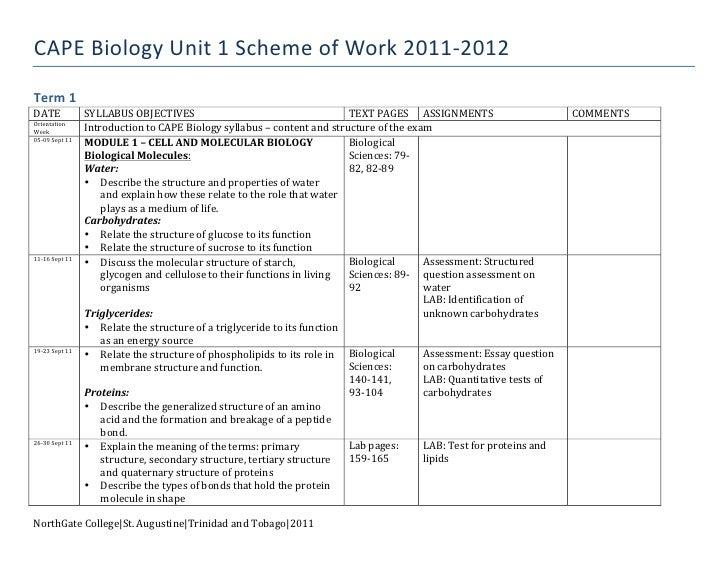CAPE Biology Unit 1 Scheme of Work 2011-‐2012 Term 1 DATE                     SYLLABUS OBJECTIVES...