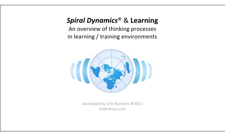 Spiral Dynamics & Learning