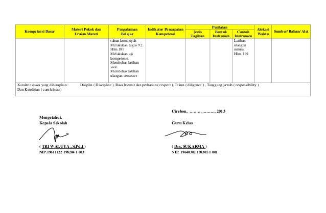 Sdkd Silabus Ipa Kls 6 Sd Negeri 1 Grogol Tahun Pelajaran 2013 2014