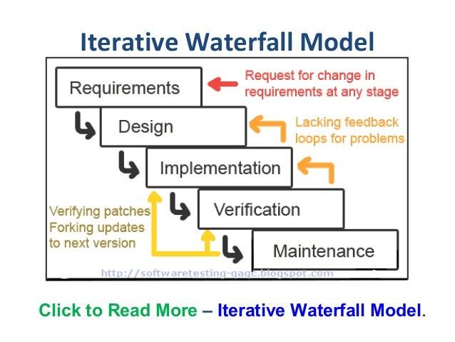 rad model Rapid application development (rad) atau rapid prototyping adalah model proses pembangunan perangkat lunak yang tergolong dalam teknik incremental (bertingkat) rad.