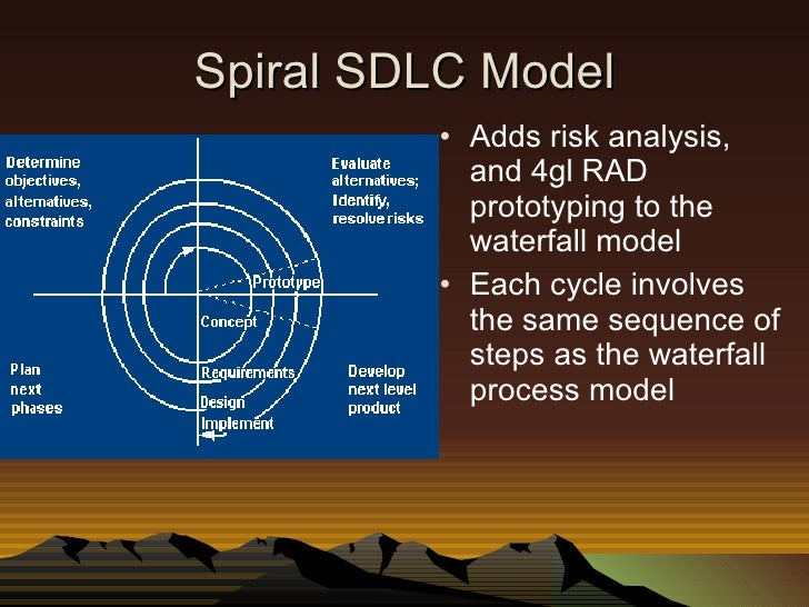 systems development life cycle essay Overview of system development life cycle a system development lifecycle (sdlc) is a general process for developing information systems it provides a framework for the tools, techniques and.