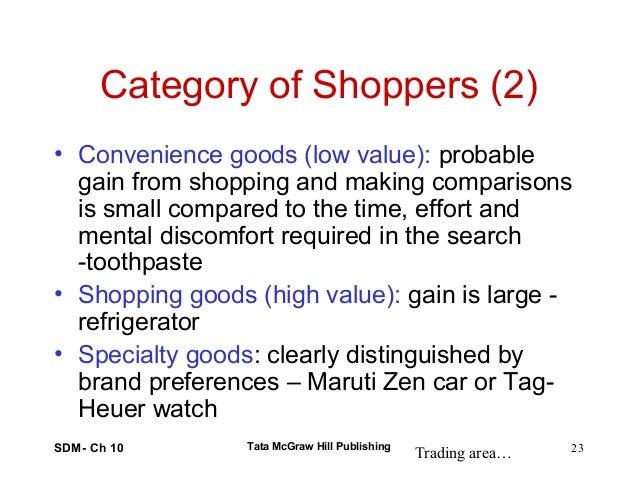 Comparison Goods And Convenience Goods Convenience Goods Low