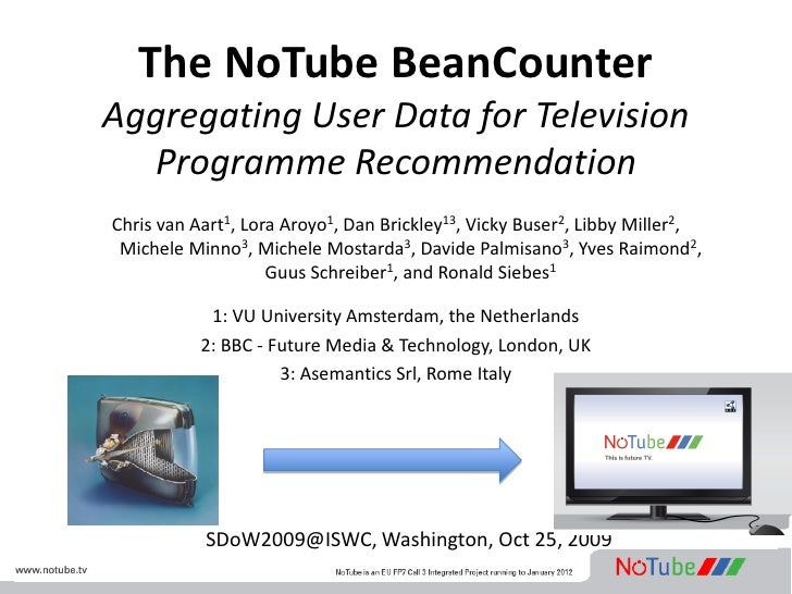 The NoTube BeanCounter Aggregating User Data for Television   Programme Recommendation Chris van Aart1, Lora Aroyo1, Dan B...