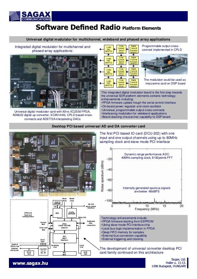 Project poster: SDR platform elements