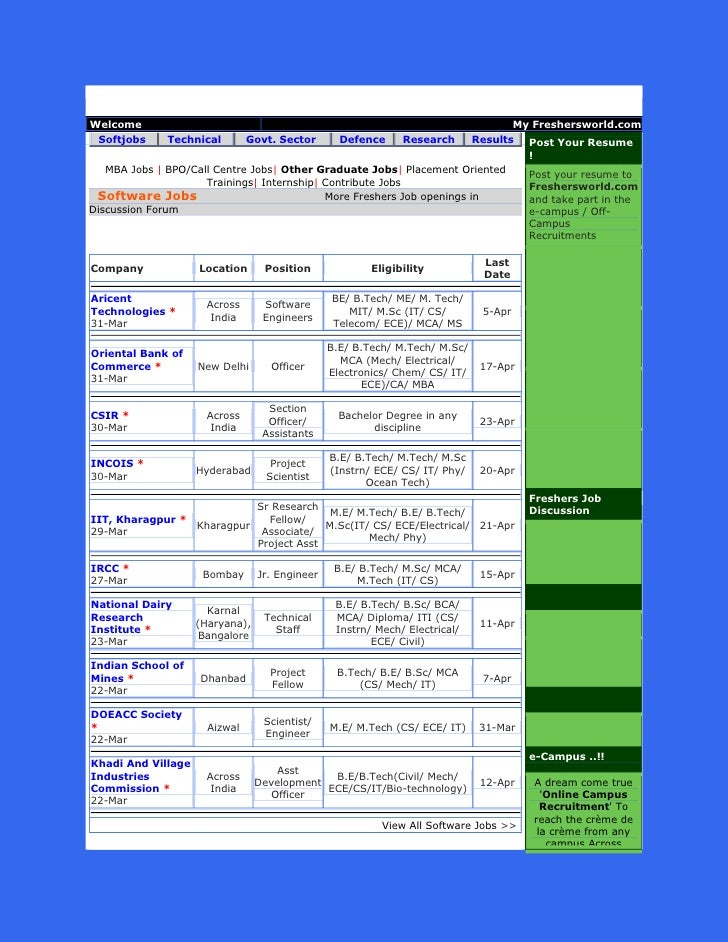 Welcome  My Freshersworld.com   Softjobs Technical Govt. Sector Defence ResearchResultsMBA Jobs | BPO/Call Centre Jobs| O...
