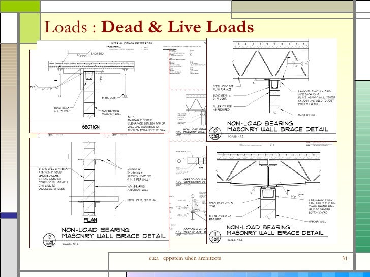 Cmu Floor Plans Cmu Block Wall Details Intersiec Com