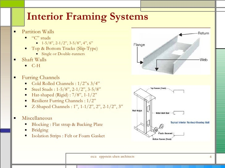 Detailing interior wall assemblies for Exterior z furring channel