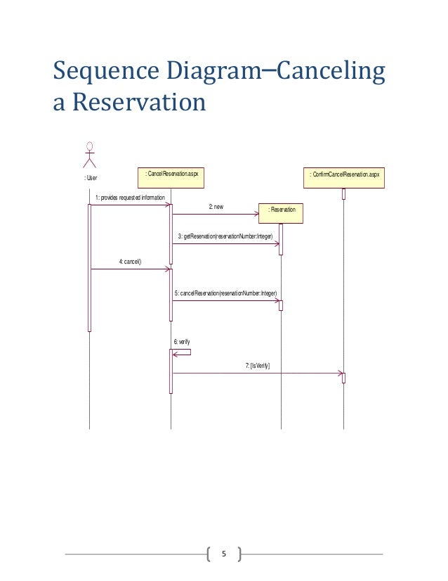 sequence diagram of hotel management system      sequence diagram cancelinga