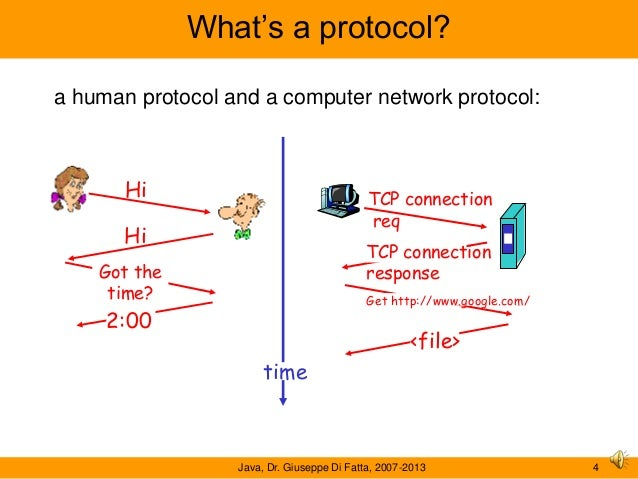 Of routing protocols