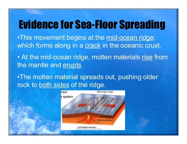 Main Gallery Seafloor Spreading: