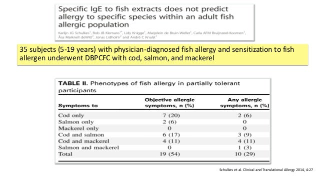 Seafood Allergy Symptoms In Adults