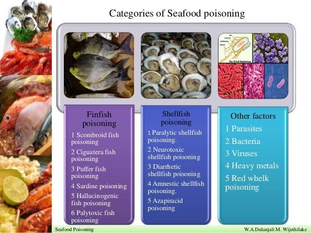 Shellfish poisoning - Wikipedia