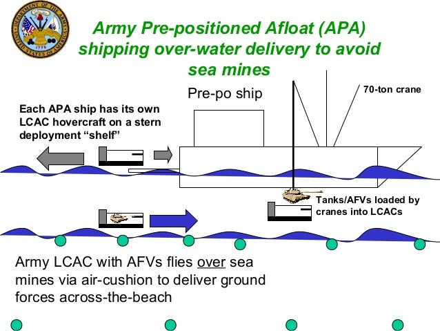 Army Pre-positioned Afloat (APA)          shipping over-water delivery to avoid                       sea mines           ...