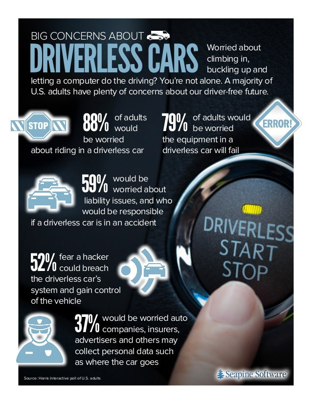 BIG CONCERNS ABOUT  DRIVERLESS CARS  Worried about climbing in, buckling up and letting a computer do the driving? You're ...