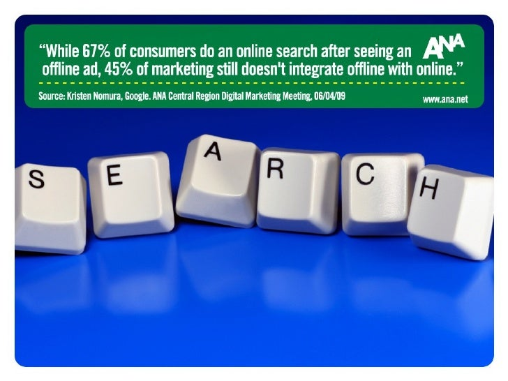 Integrating Online With Offline Marketing