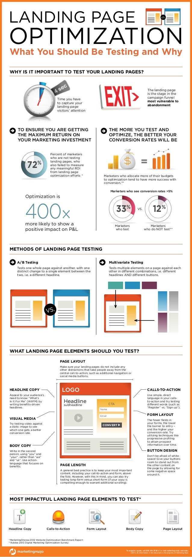LANDING PAGE  VS.  OPTIMIZATION What You Should Be Testing and Why WHY IS IT IMPORTANT TO TEST YOUR LANDING PAGES?  The la...