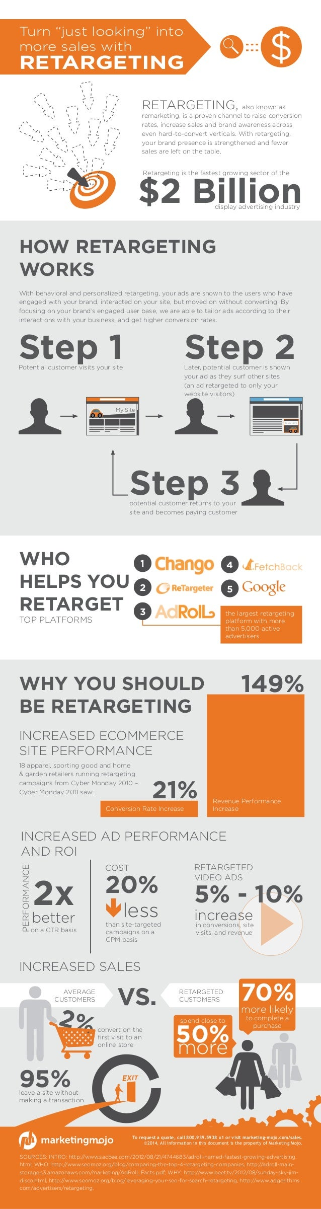 in conversions, site visits, and revenue RETARGETED VIDEO ADS 5% - 10% increase RETARGETING, also known as remarketing, is...