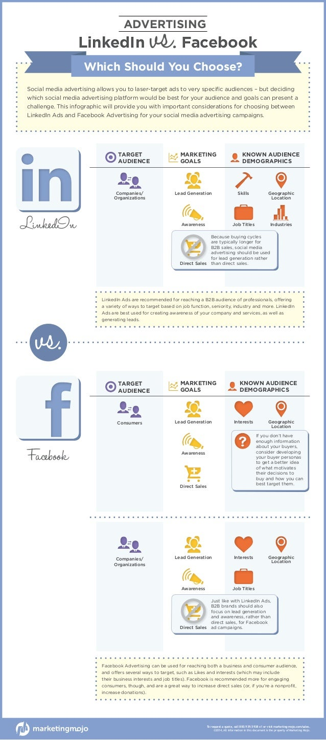 INFOGRAPHIC: LinkedIn vs Facebook