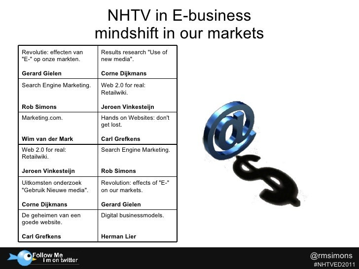 Search Engine Optimization - Rob Simons at NHTV Education Day 2011