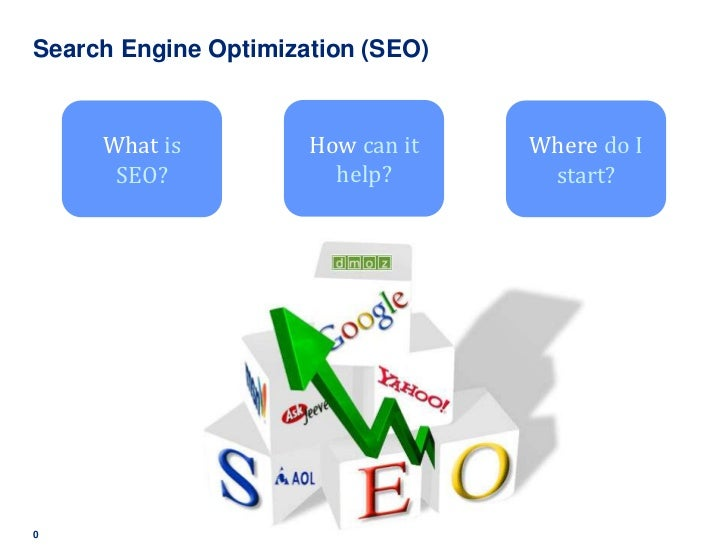 Search Engine Optimization (SEO)<br />How can it help?<br />What is SEO?<br />Wheredo I start?<br />