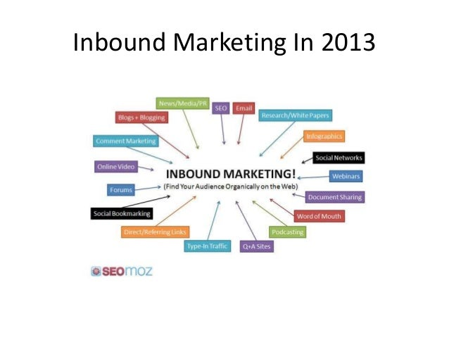 Inbound Marketing In 2013