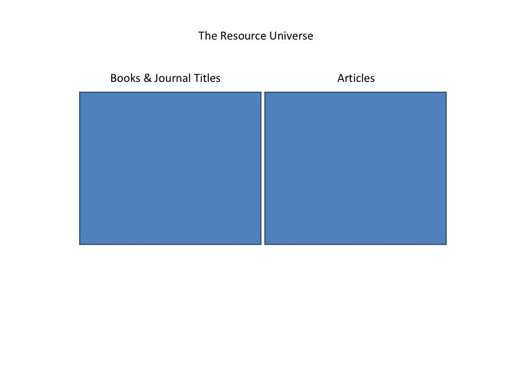 Books & Journal Titles Articles The Resource Universe