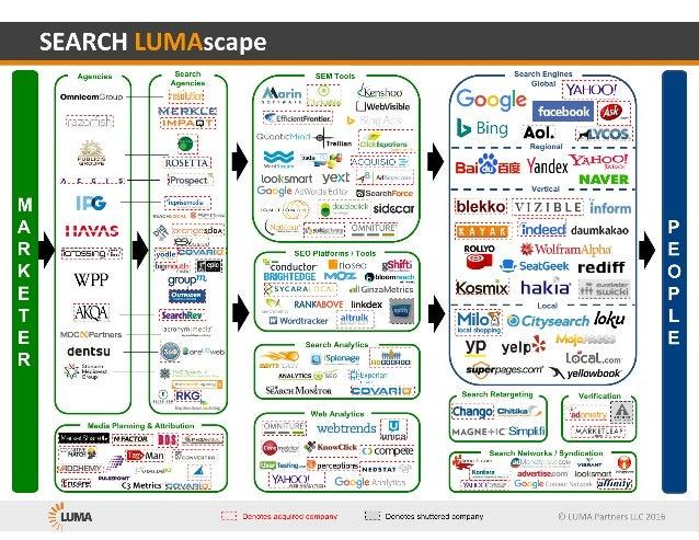 © LUMA Partners LLC 2015 SEARCH LUMAscape       SEO Platforms / Tools Search Agencies Agencies   SEM Tools   Media ...