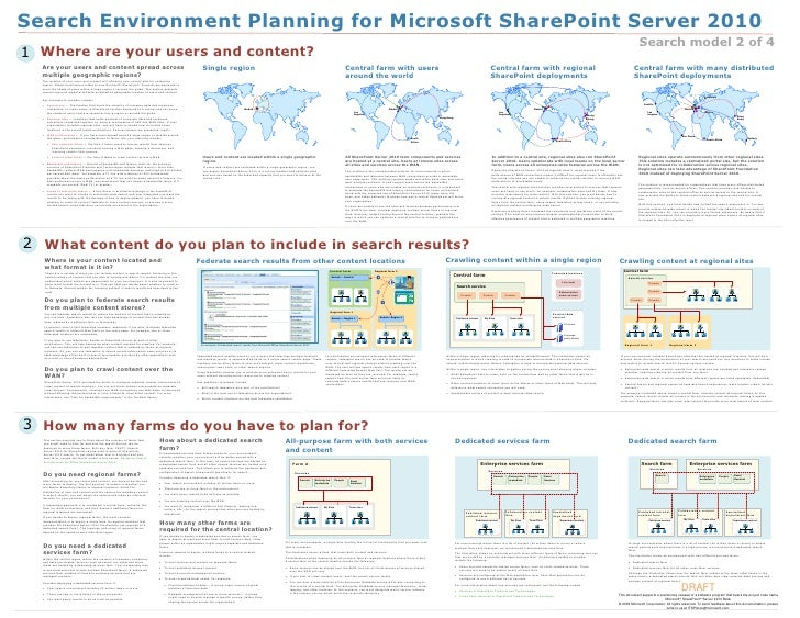 Search Environment Planning for Microsoft SharePoint Server 2010                                                          ...