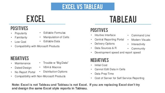 Seatug Presentation Excel To Data Viz Culture Seattle