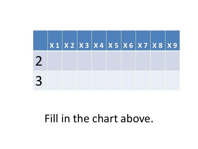 Fill in the chart above. X 1 X 2 X 3 X 4 X 5 X 6 X 7 X 8 X 9 2 3