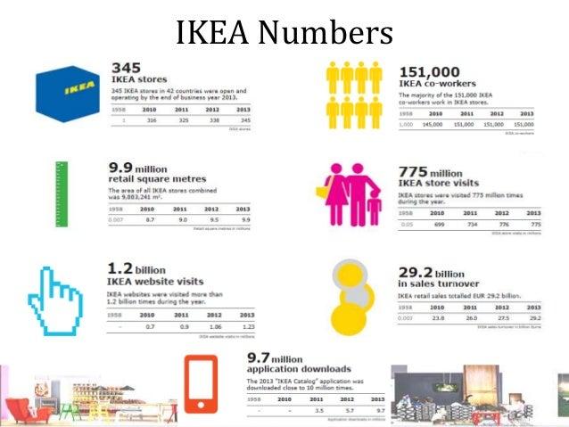 innovative hrm practices at ikea. Black Bedroom Furniture Sets. Home Design Ideas