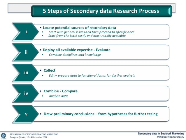 secondary data sources for market research Start studying int mkt chapter 8 learn vocabulary are the data internally consistent and logical in light of known data sources or market factors know and be able to explain the term primary data if, after seeking all reasonable secondary data sources, research questions are.