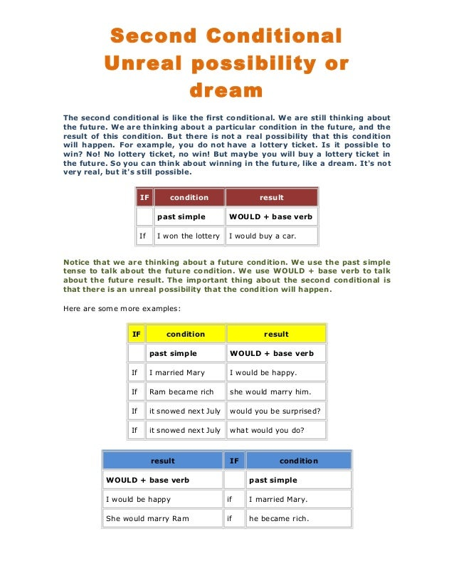 Second ConditionalUnreal possibility ordreamThe second conditional is like the first conditional. We are still thinking ab...