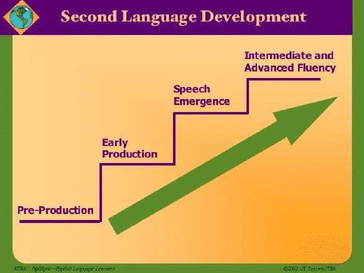 second language acquisition in childhood essay