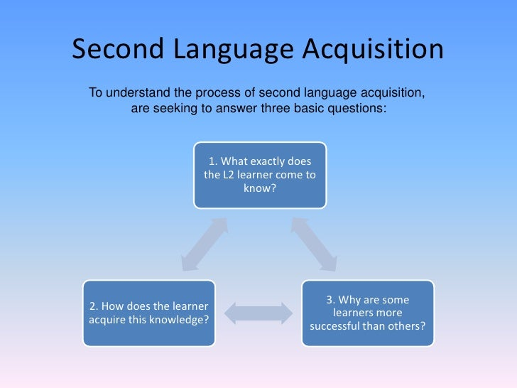 second language acquisition 4 essay Second language acquisition and learning refers to any language gain in addition to the native tongue acquisition is a natural and intuitive process while learning is a deliberate tactic to grasp a language (second language acquisition, nd).