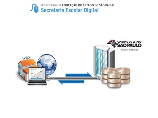 Secretaria digital...