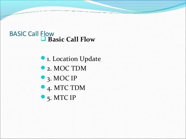 Call Flow Basic Call Flow  Basic Call