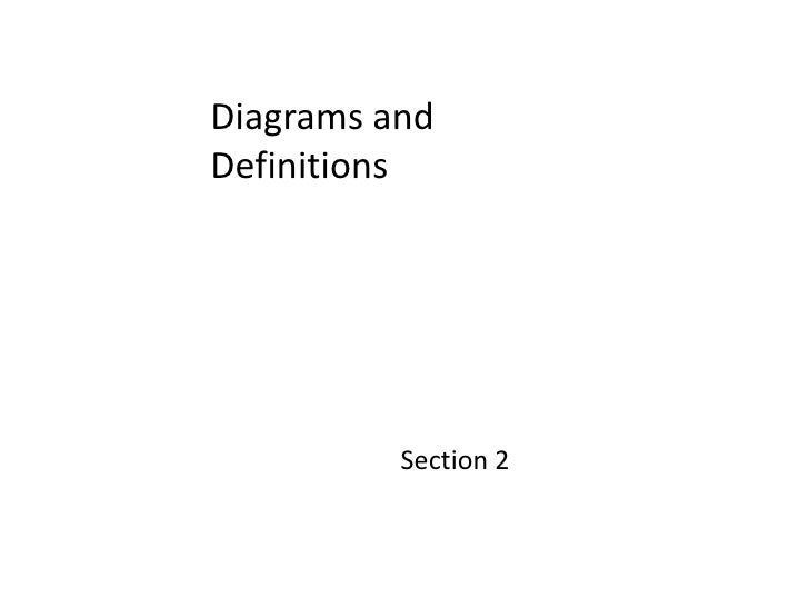 Diagrams and Definitions<br />Section 2<br />