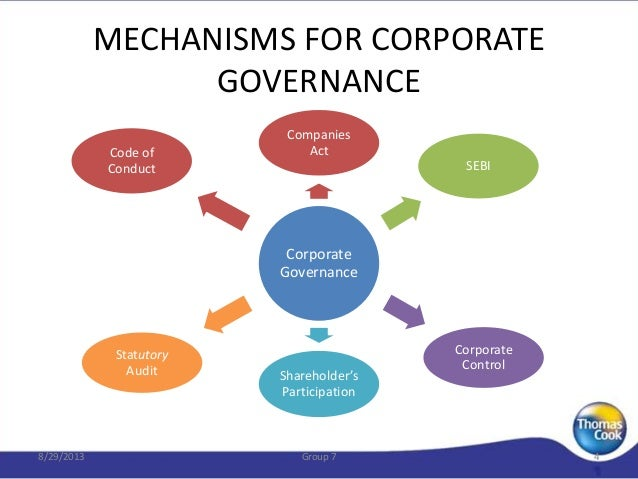company law corporate governance essay (non-investor) interests within the company through reform of corporate governance law can be contrasted with the usual 'external' approaches employed for restraining corporate behaviour, namely, reliance on market forces, legal regulation in the form of corporate civil liability damages, and, finally, the.