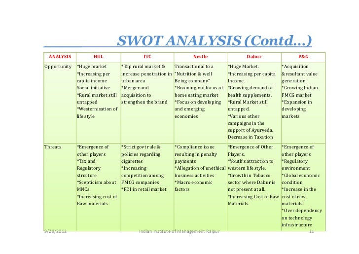 competitive analysis of nestle pakistan Schneiderova, k (2010) strategic analysis of nestlé and its competitor kraft foods retrieved from.