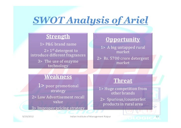 gillette indonesia swot analysis Evaluation of gillette's performance in indonesia gillette's product line includes swot analysis of accor group business & market | marketing.