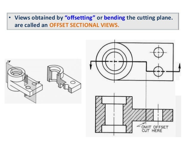 Projection Of Sectional View Engineering Drawing B Tech