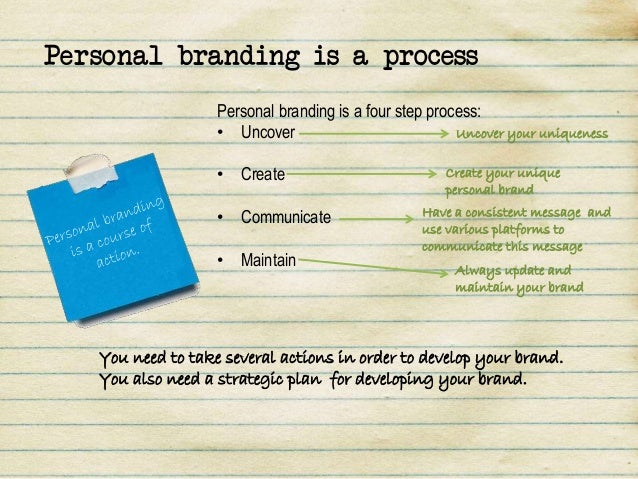 personal brand statement definition As the key to attracting new customers, a branding statement tells the world about your business and has the potential to engender long-term loyalty think of your.