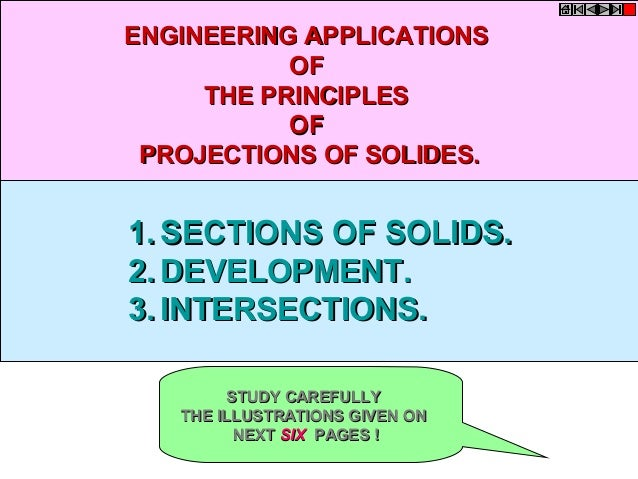 ENGINEERING APPLICATIONS OF THE PRINCIPLES OF PROJECTIONS OF SOLIDES.  1. SECTIONS OF SOLIDS. 2. DEVELOPMENT. 3. INTERSECT...