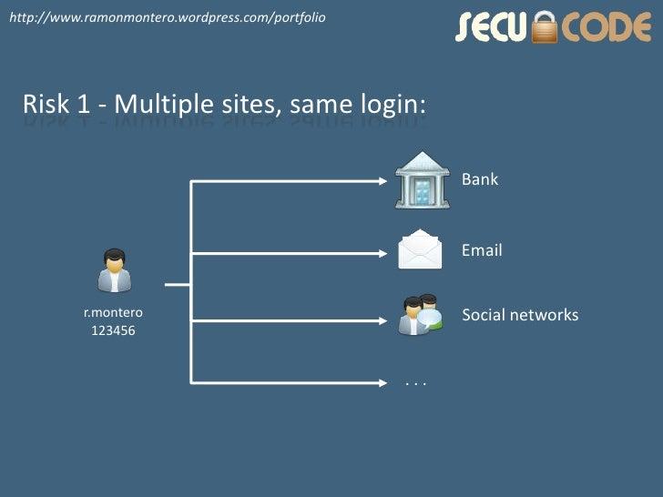 http://www.ramonmontero.wordpress.com/portfolio<br />Risk 1 - Multiplesites, samelogin:<br />Bank<br />Email<br />Social n...